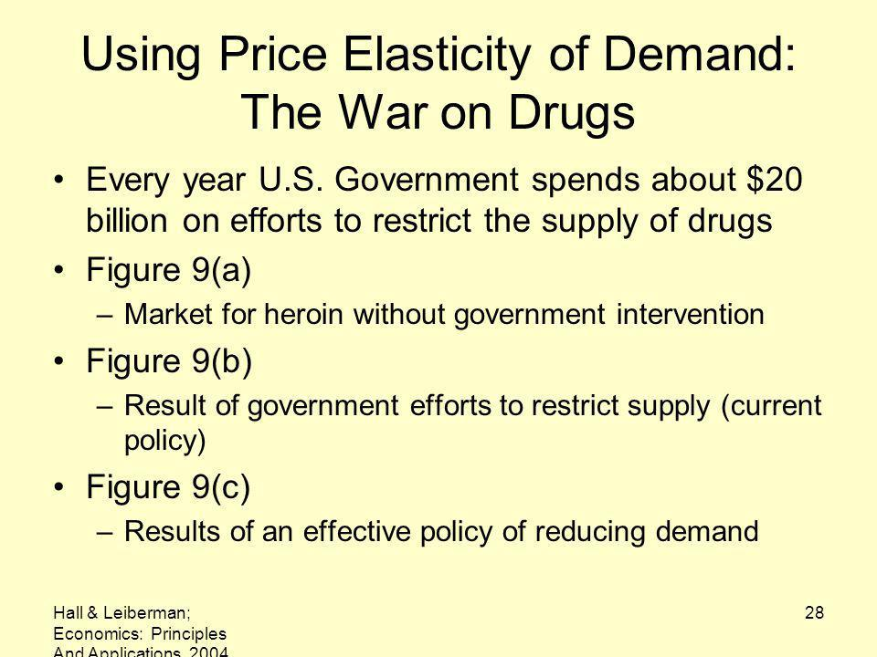 Using Price Elasticity of Demand: The War on Drugs
