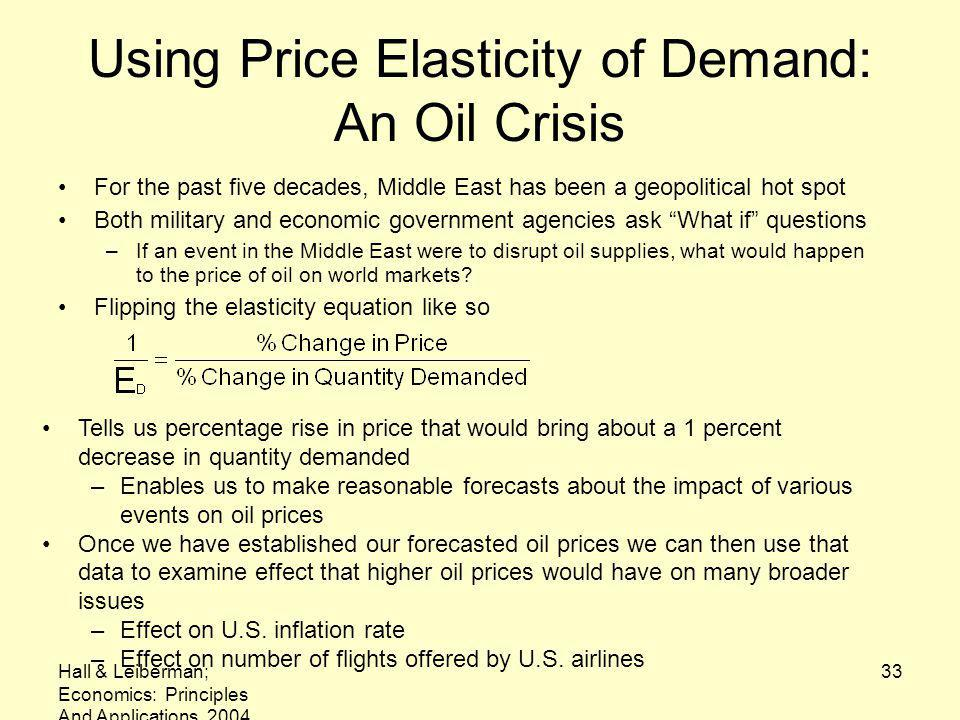 Using Price Elasticity of Demand: An Oil Crisis