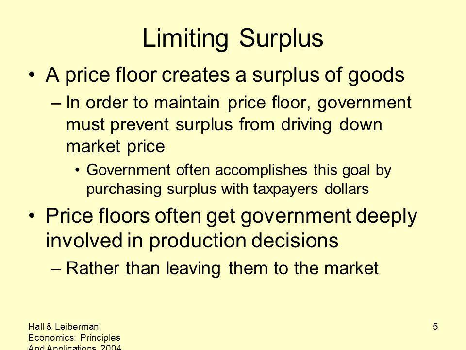Limiting Surplus A price floor creates a surplus of goods