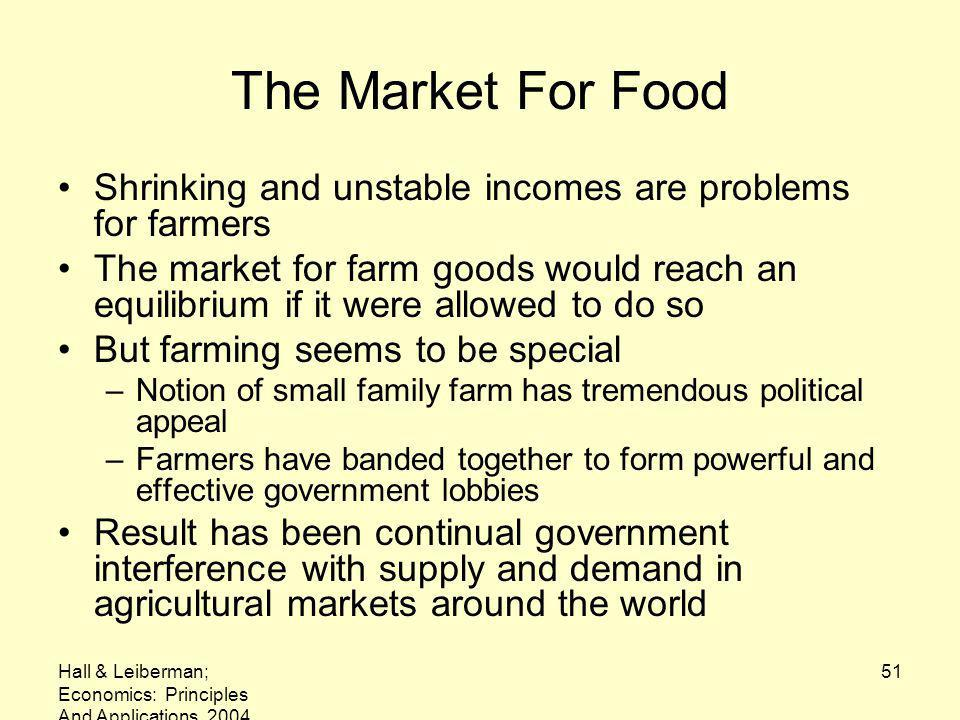 The Market For Food Shrinking and unstable incomes are problems for farmers.
