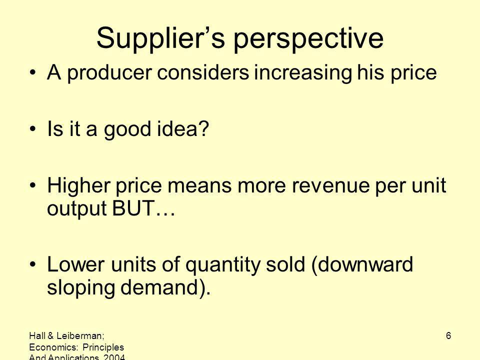 Supplier's perspective