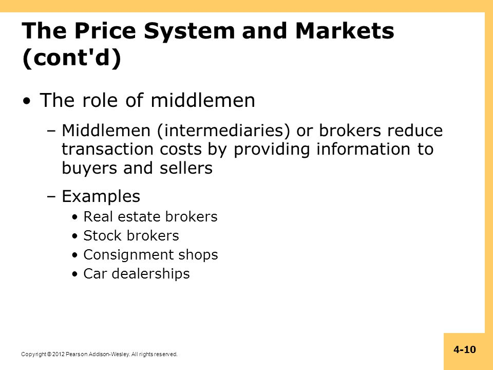 The Price System and Markets (cont d)
