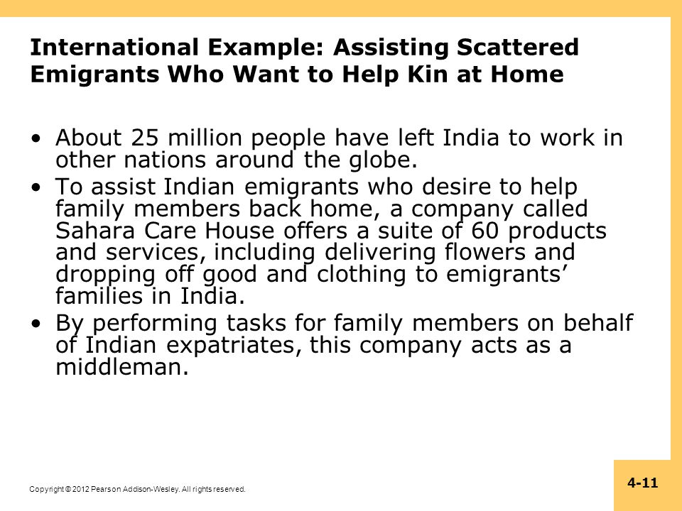 International Example: Assisting Scattered Emigrants Who Want to Help Kin at Home