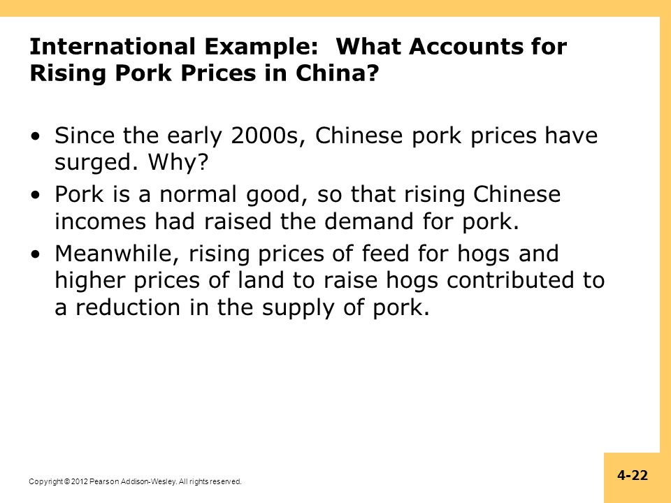 International Example: What Accounts for Rising Pork Prices in China