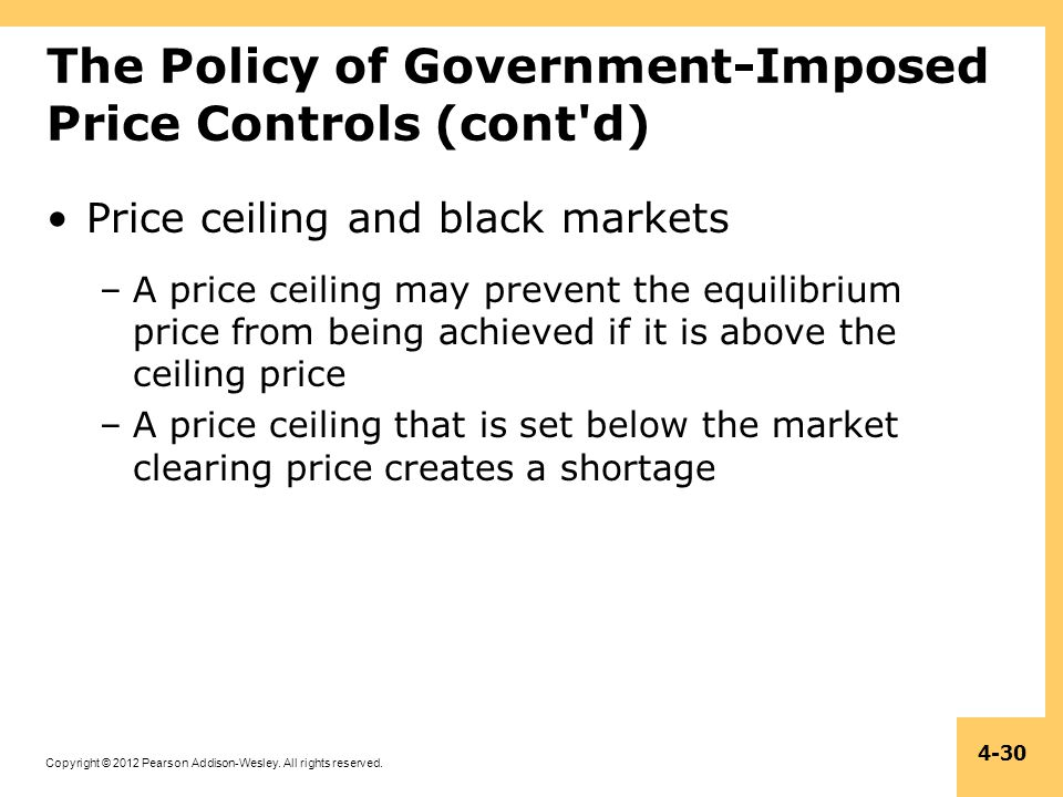 The Policy of Government-Imposed Price Controls (cont d)