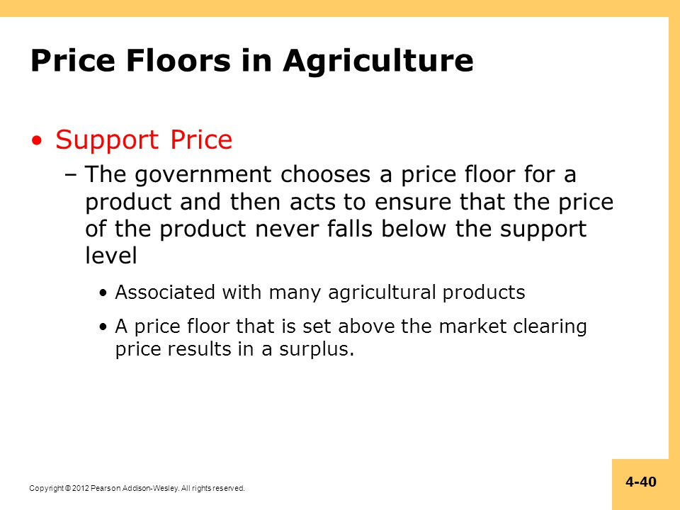 Price Floors in Agriculture