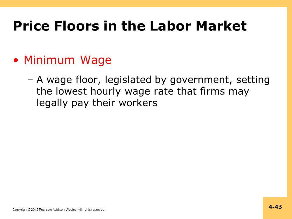 Price Floors in the Labor Market