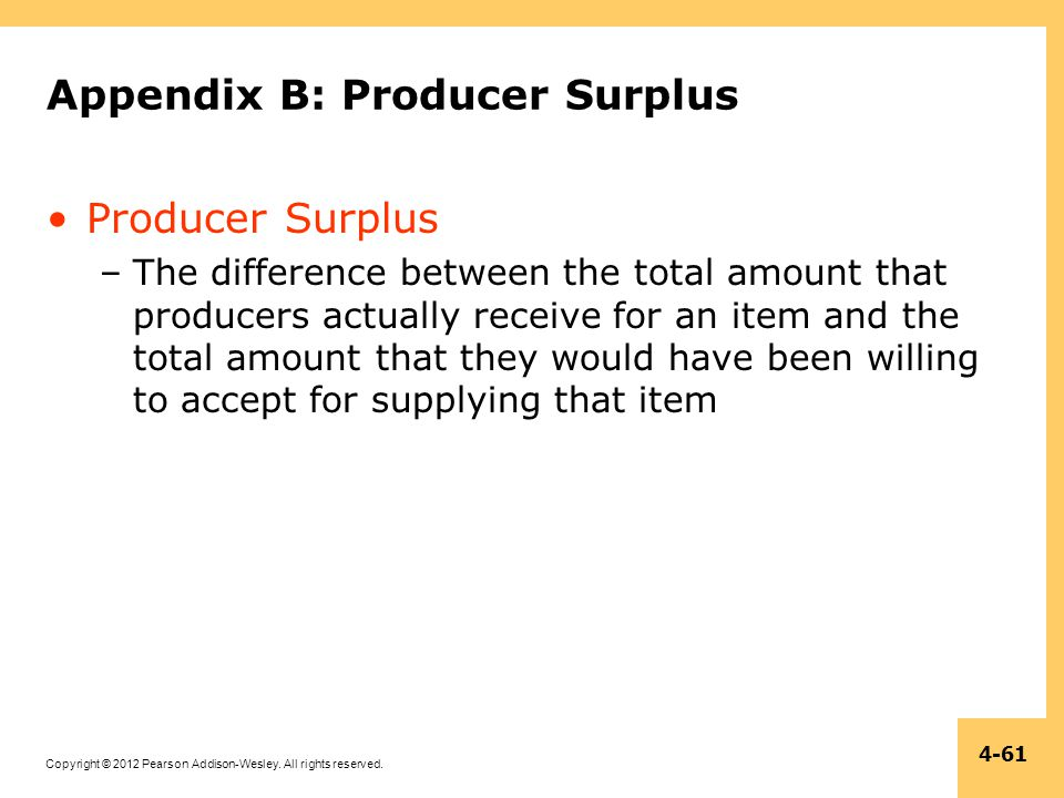 Appendix B: Producer Surplus