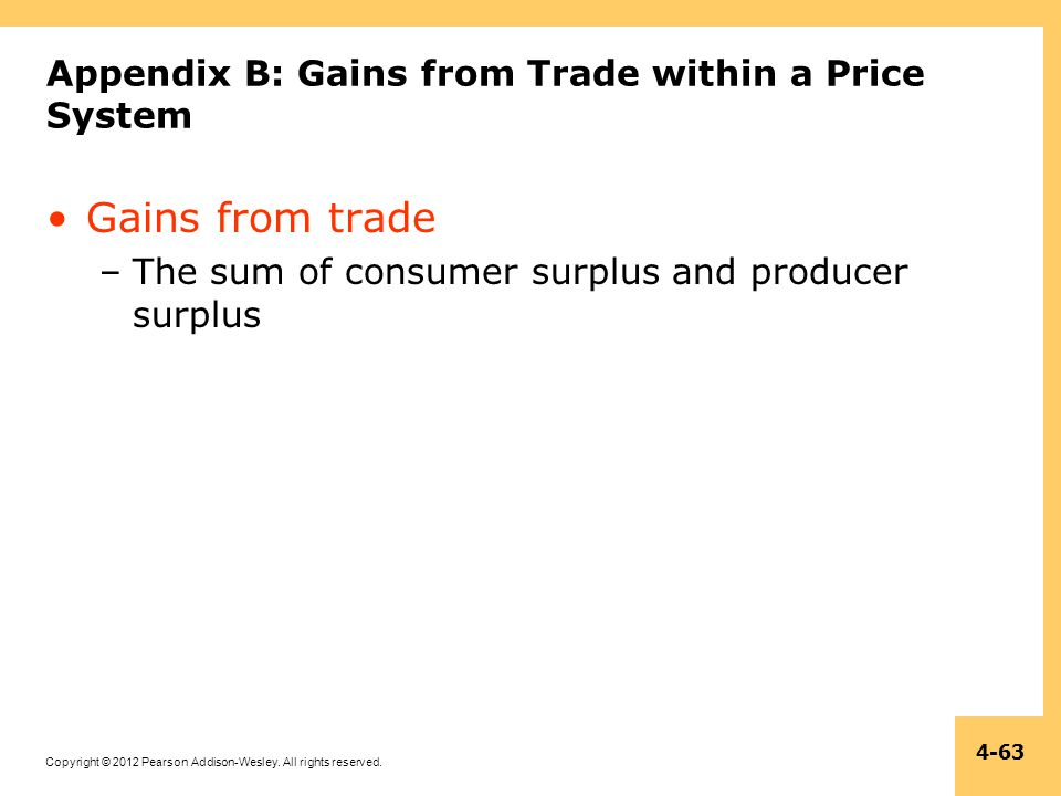 Appendix B: Gains from Trade within a Price System