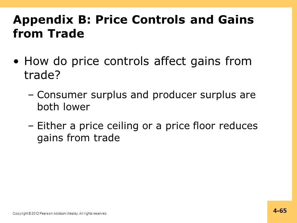 Appendix B: Price Controls and Gains from Trade