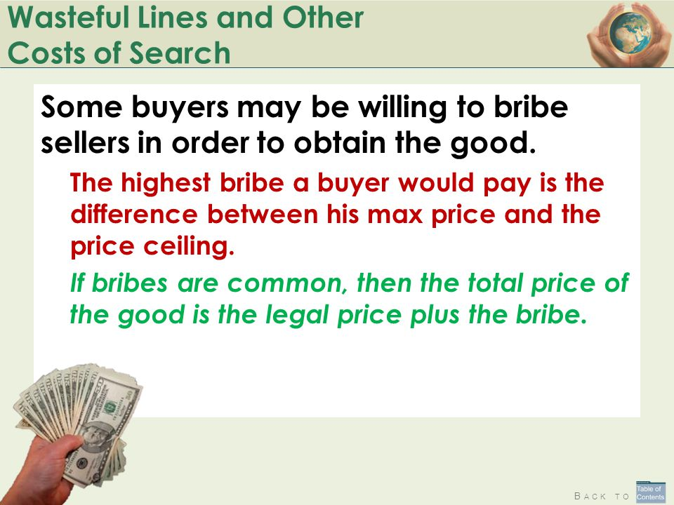 Wasteful Lines and Other Costs of Search