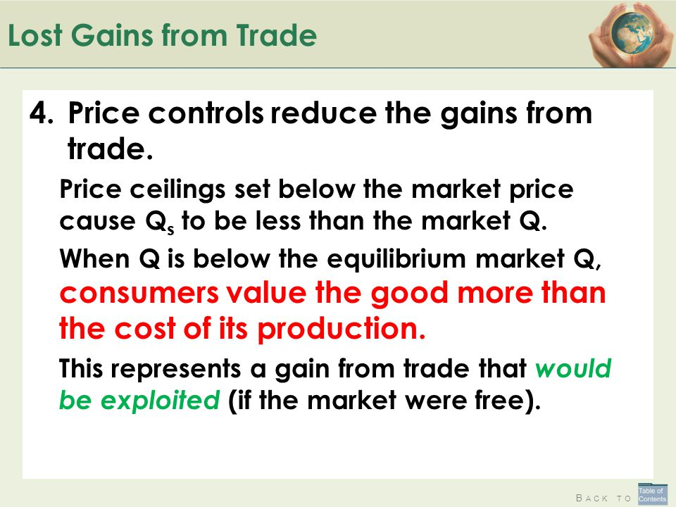 Price controls reduce the gains from trade.
