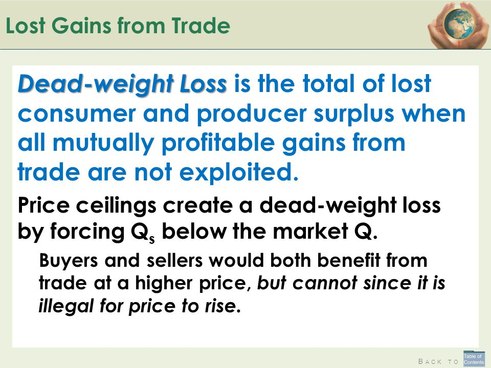 Lost Gains from Trade