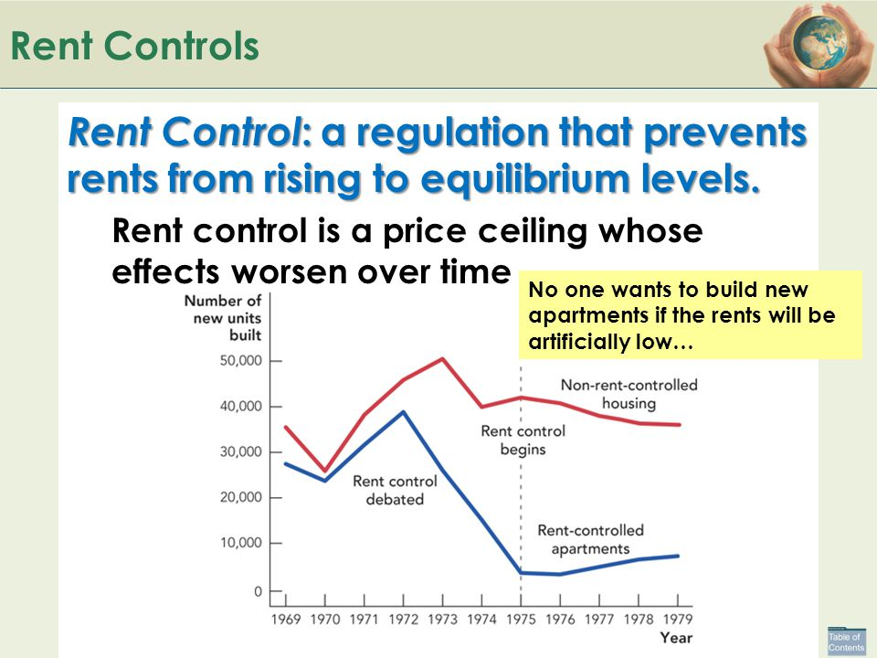 Rent Controls Rent Control: a regulation that prevents rents from rising to equilibrium levels.