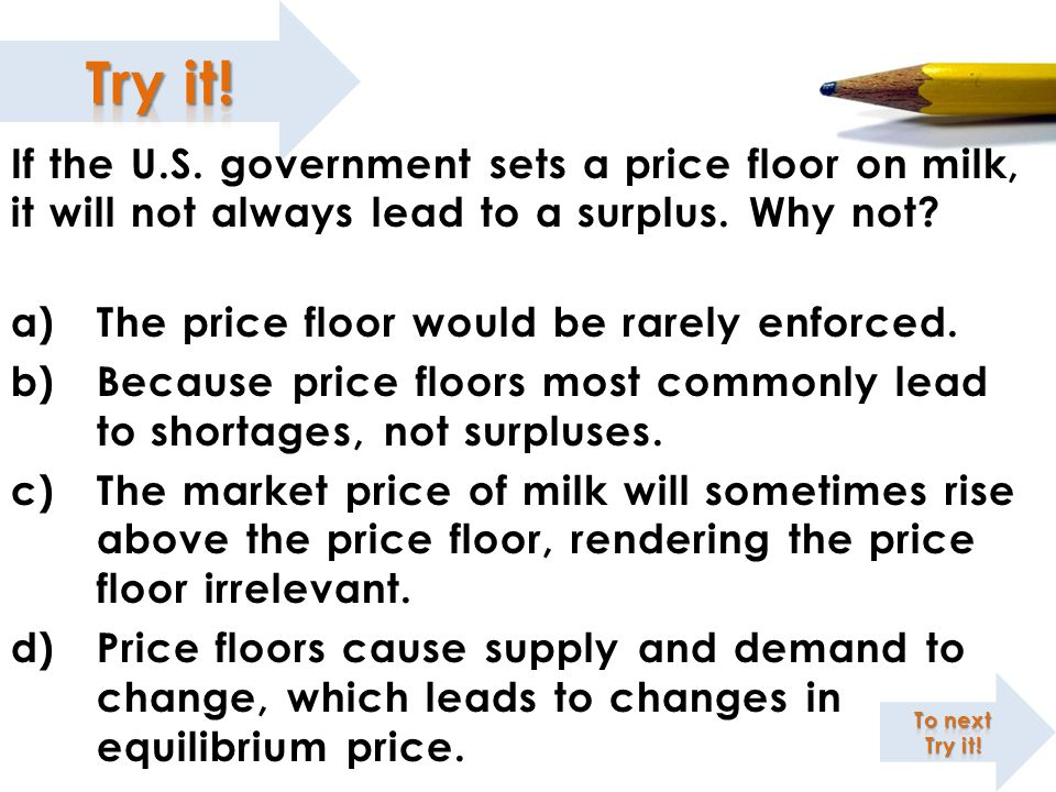 The price floor would be rarely enforced.