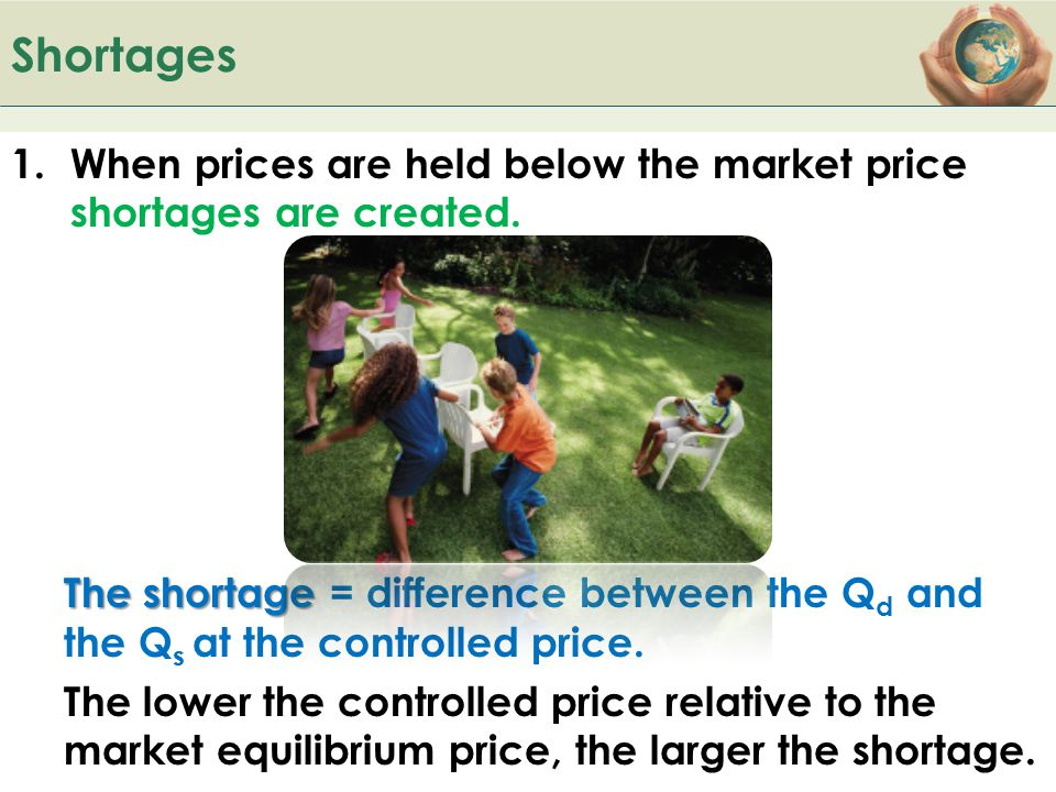 Shortages When prices are held below the market price shortages are created.