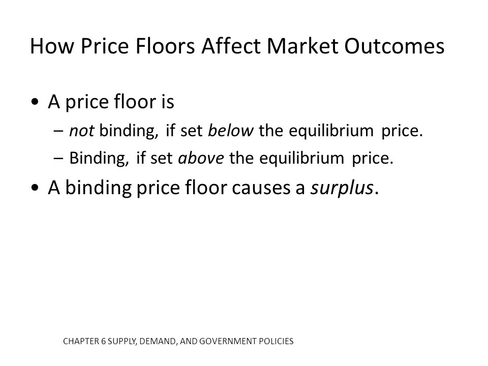 How Price Floors Affect Market Outcomes