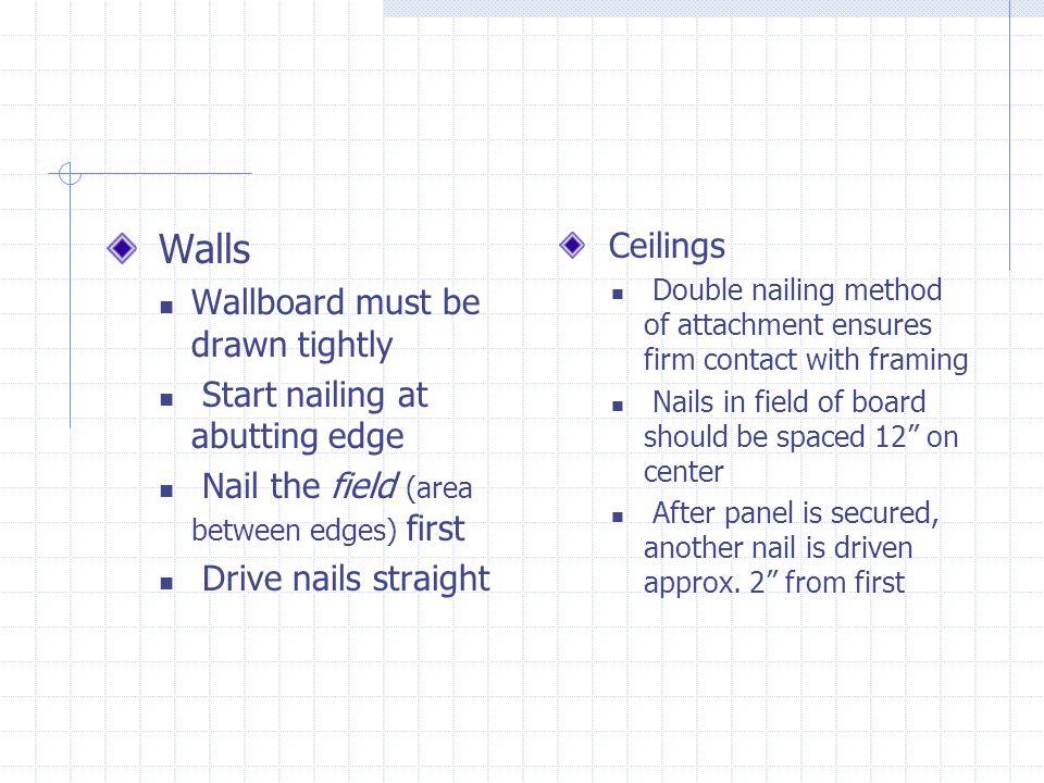 Walls Ceilings Wallboard must be drawn tightly