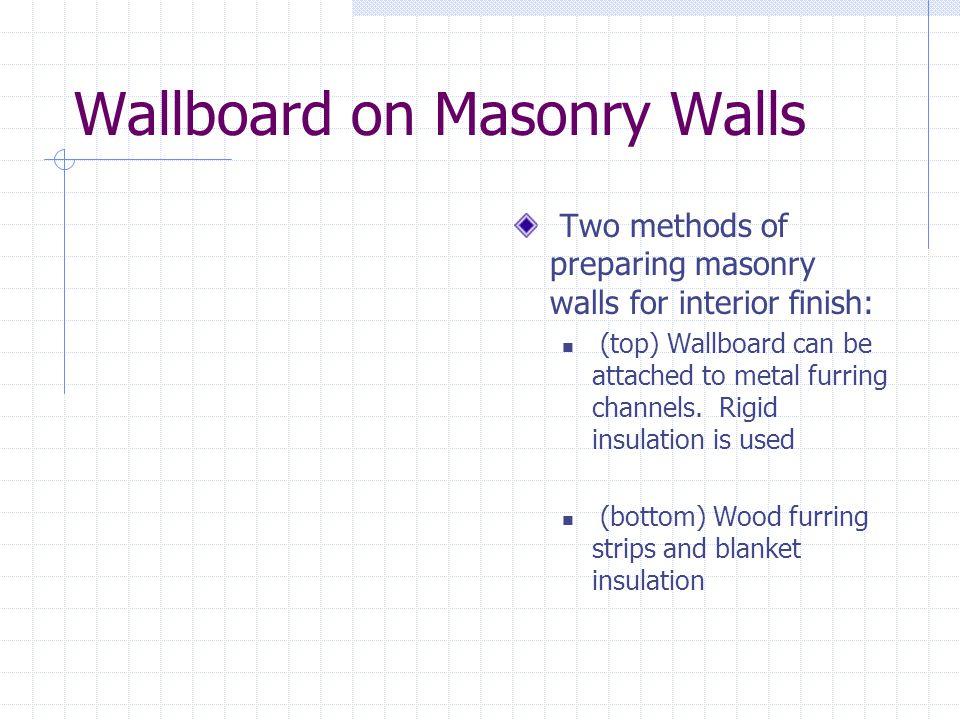 Wallboard on Masonry Walls