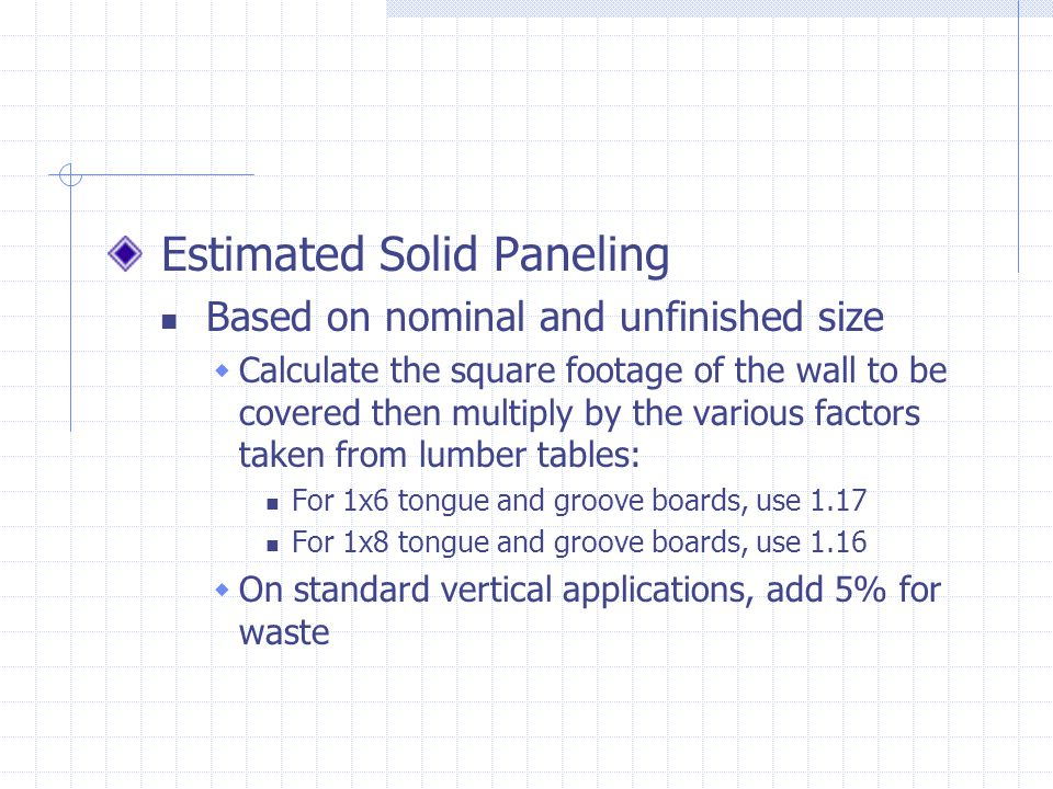 Estimated Solid Paneling