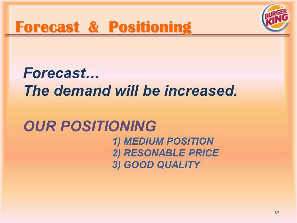 Forecast & Positioning