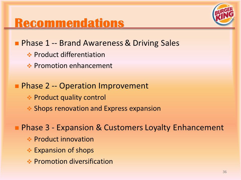 Recommendations Phase 1 -- Brand Awareness & Driving Sales