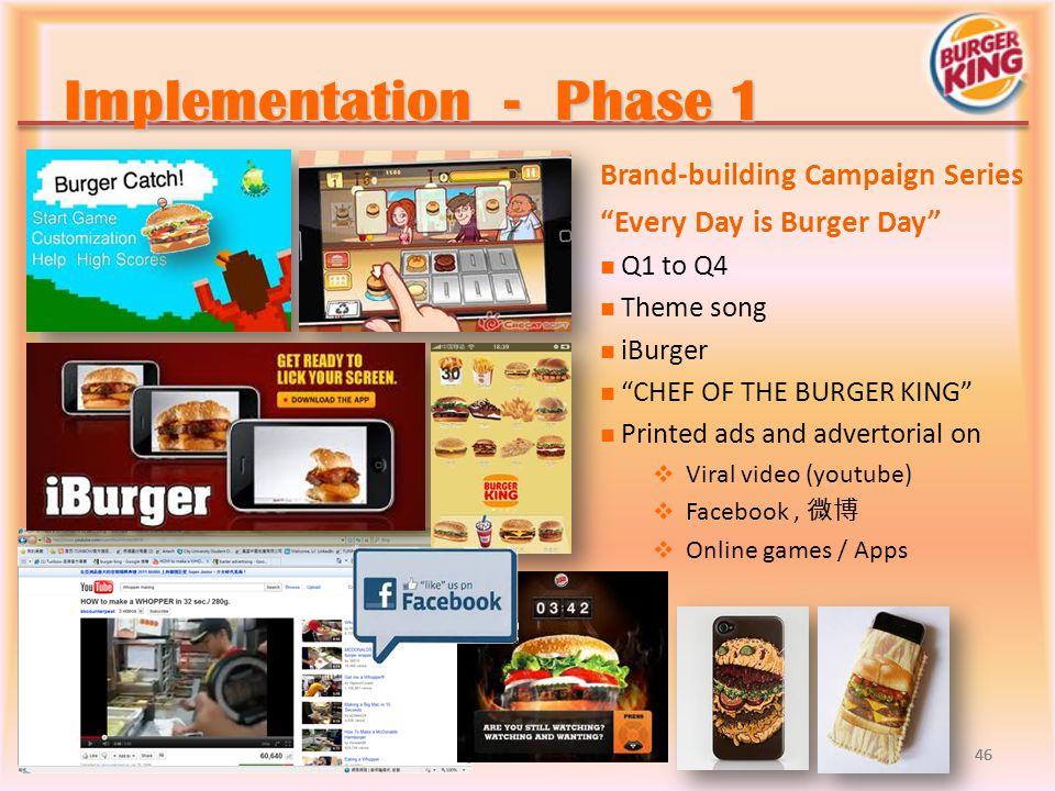 Implementation - Phase 1