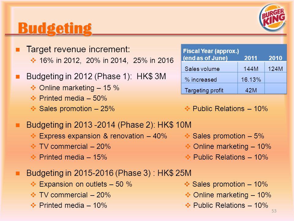 Budgeting Target revenue increment: