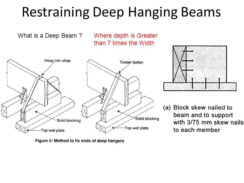 Restraining Deep Hanging Beams