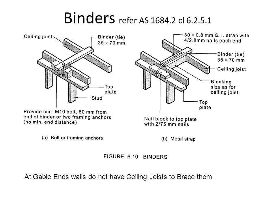 Binders refer AS 1684.2 cl 6.2.5.1 At Gable Ends walls do not have Ceiling Joists to Brace them