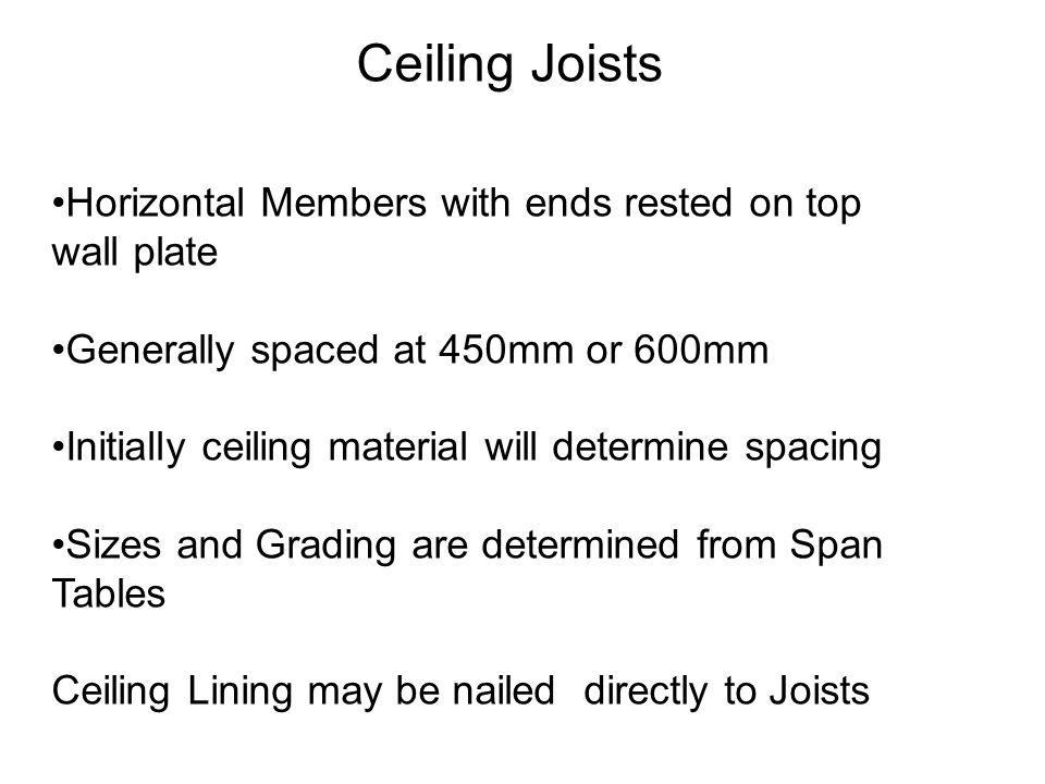 Ceiling Joists Horizontal Members with ends rested on top wall plate