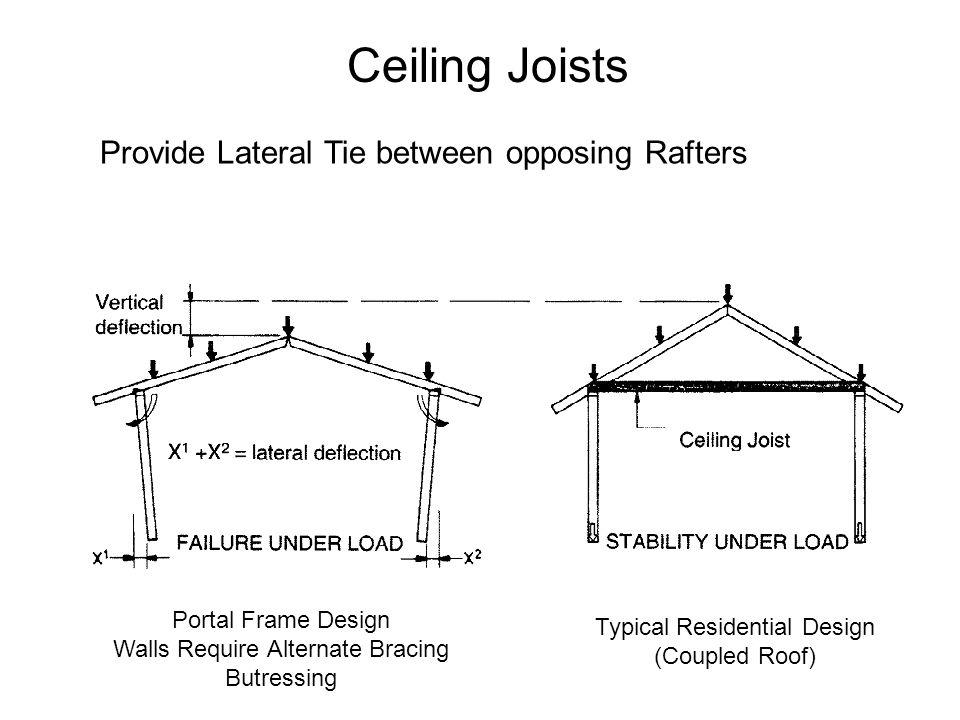 Ceiling Joists Provide Lateral Tie between opposing Rafters
