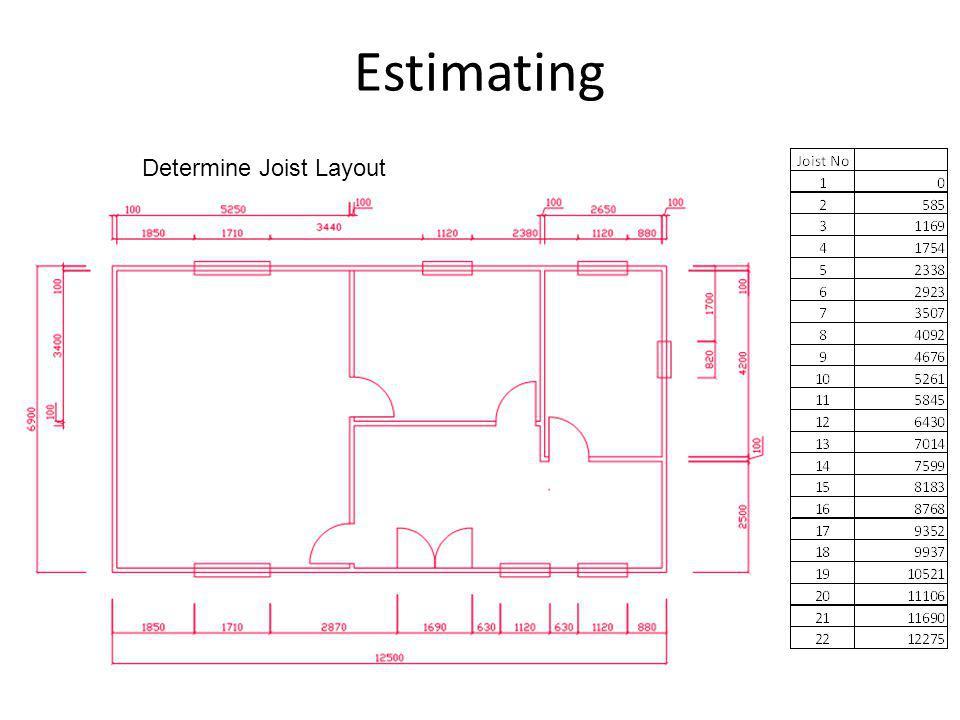 Estimating Determine Joist Layout