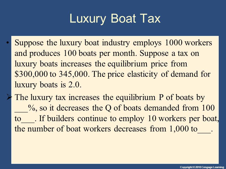 Luxury Boat Tax