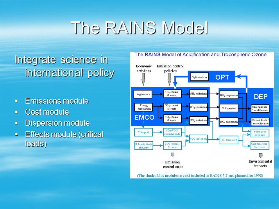 The RAINS Model Integrate science in international policy