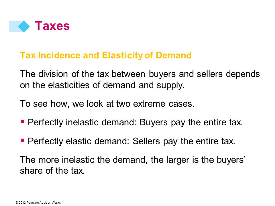 Taxes Tax Incidence and Elasticity of Demand