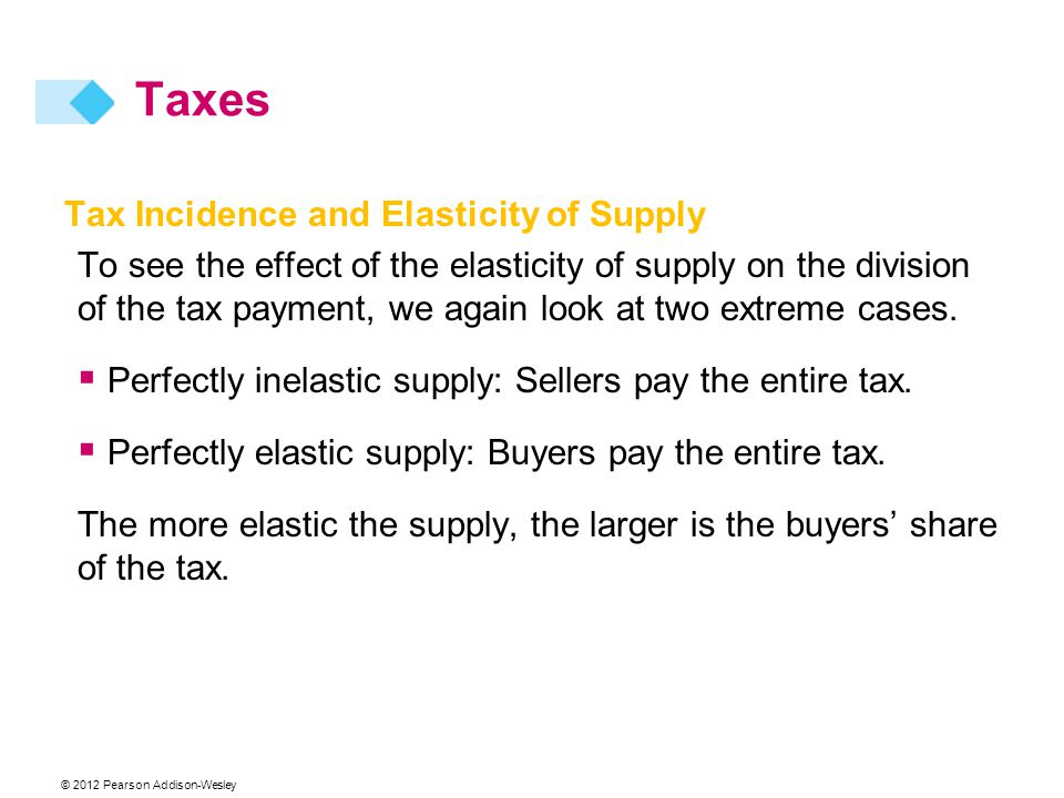 Taxes Tax Incidence and Elasticity of Supply