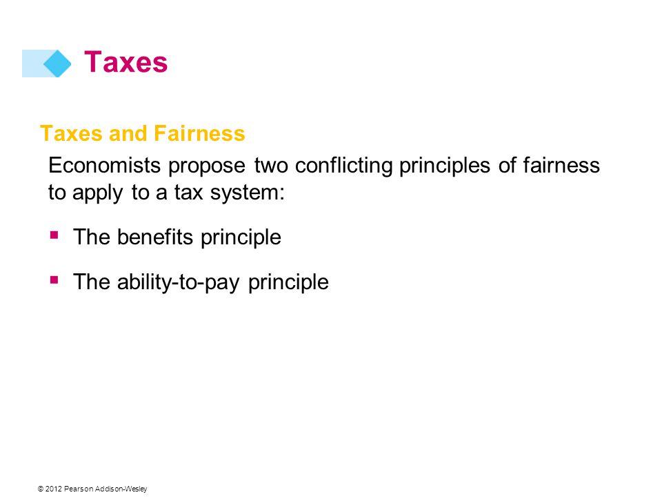 Taxes Taxes and Fairness