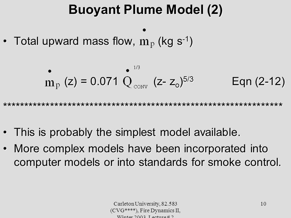 Buoyant Plume Model (2) Total upward mass flow, (kg s-1)
