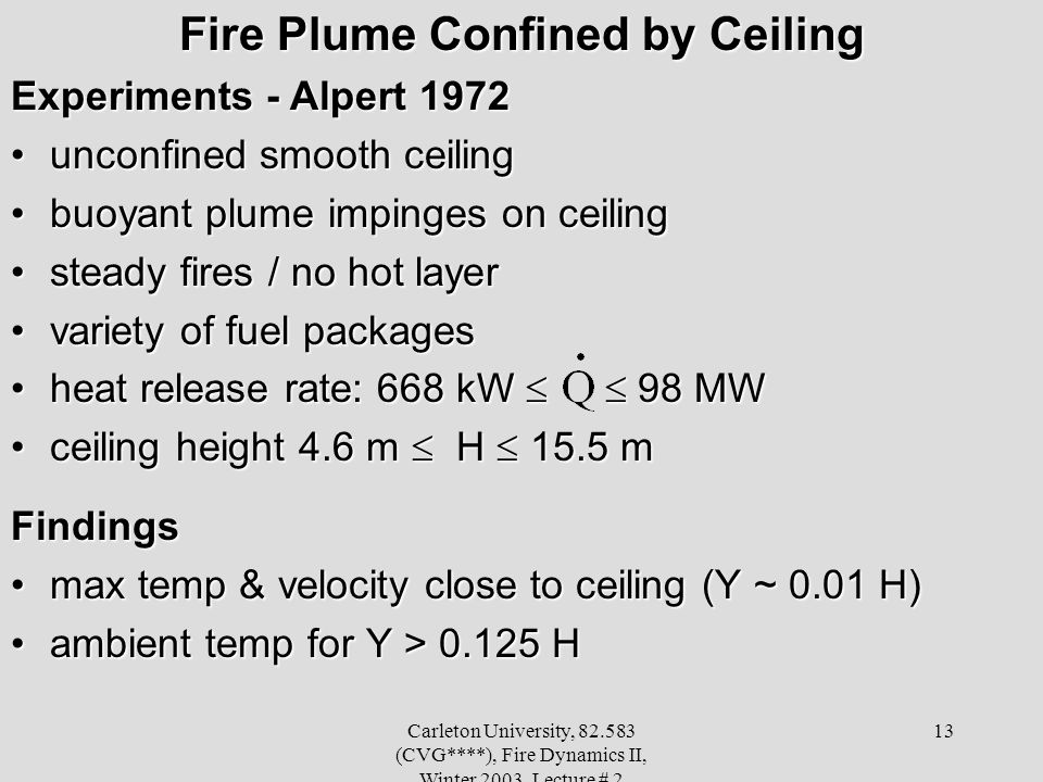 Fire Plume Confined by Ceiling