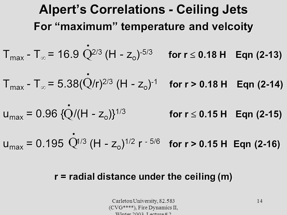 Alpert's Correlations - Ceiling Jets