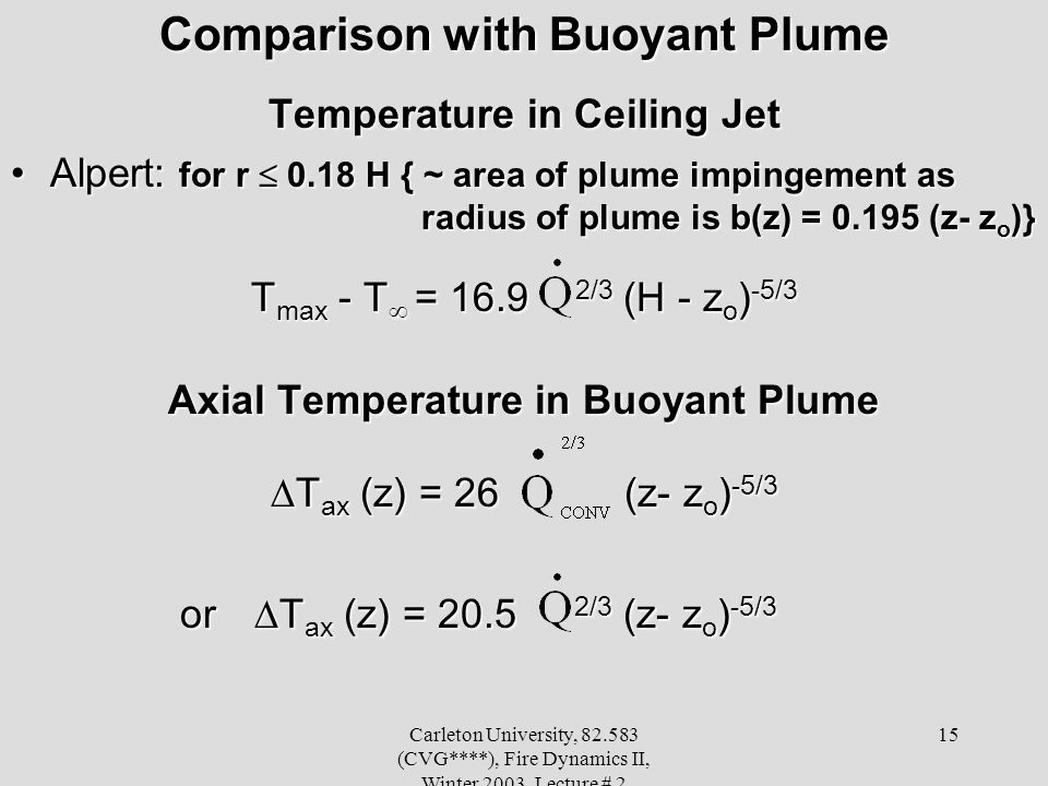 Comparison with Buoyant Plume Temperature in Ceiling Jet