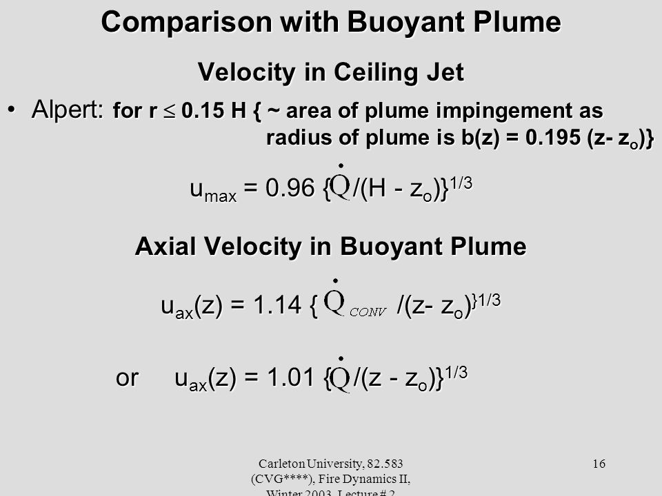 Comparison with Buoyant Plume Velocity in Ceiling Jet