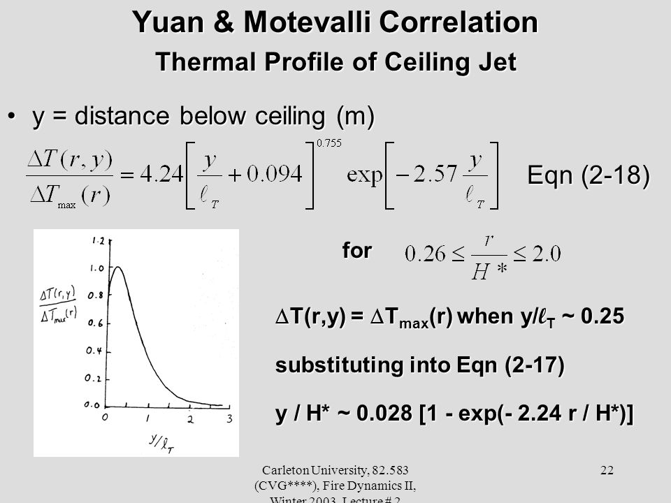 Yuan & Motevalli Correlation Thermal Profile of Ceiling Jet