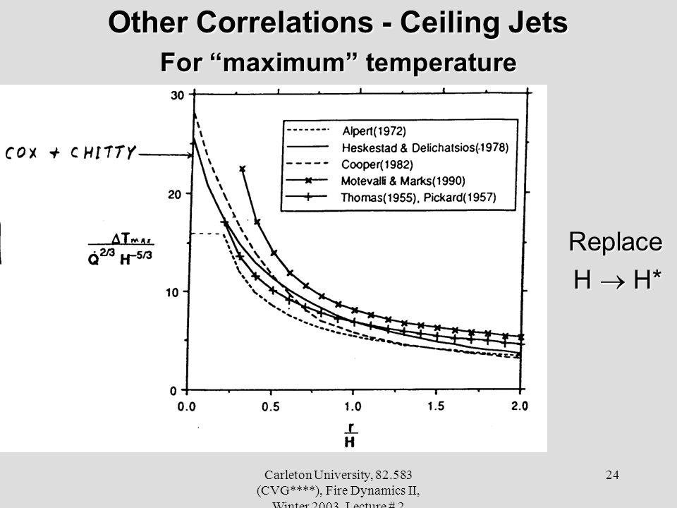Other Correlations - Ceiling Jets For maximum temperature
