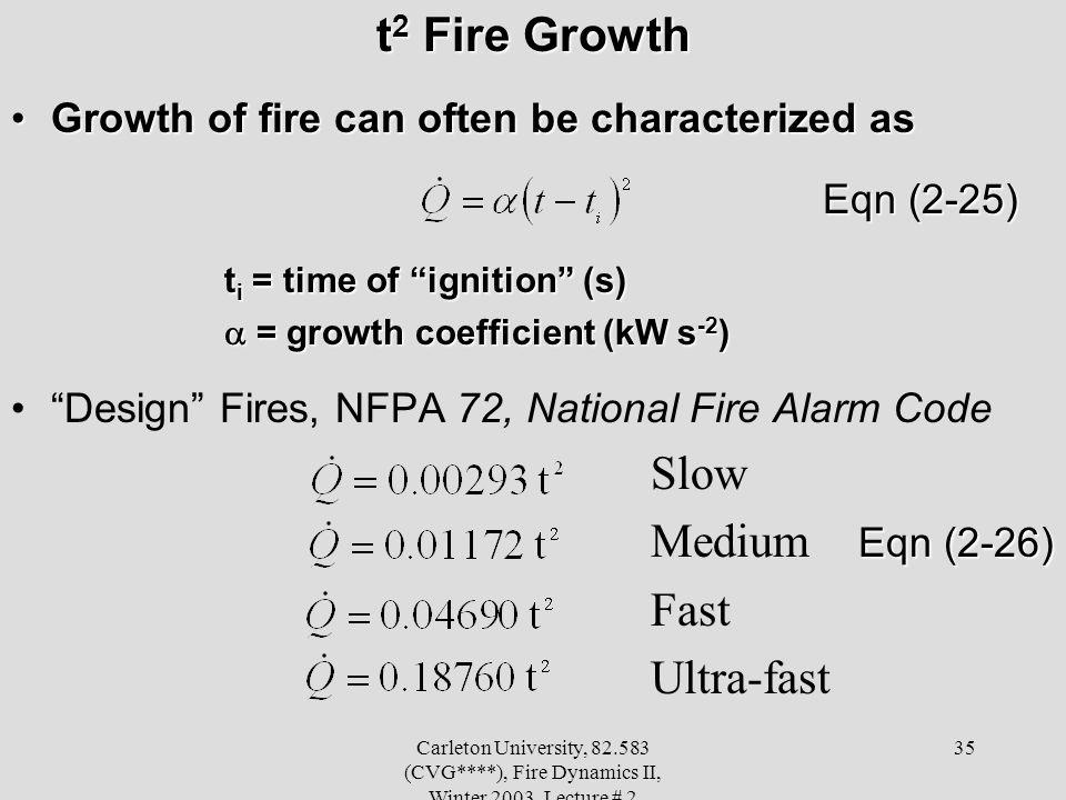 t2 Fire Growth Medium Eqn (2-26) Fast Ultra-fast