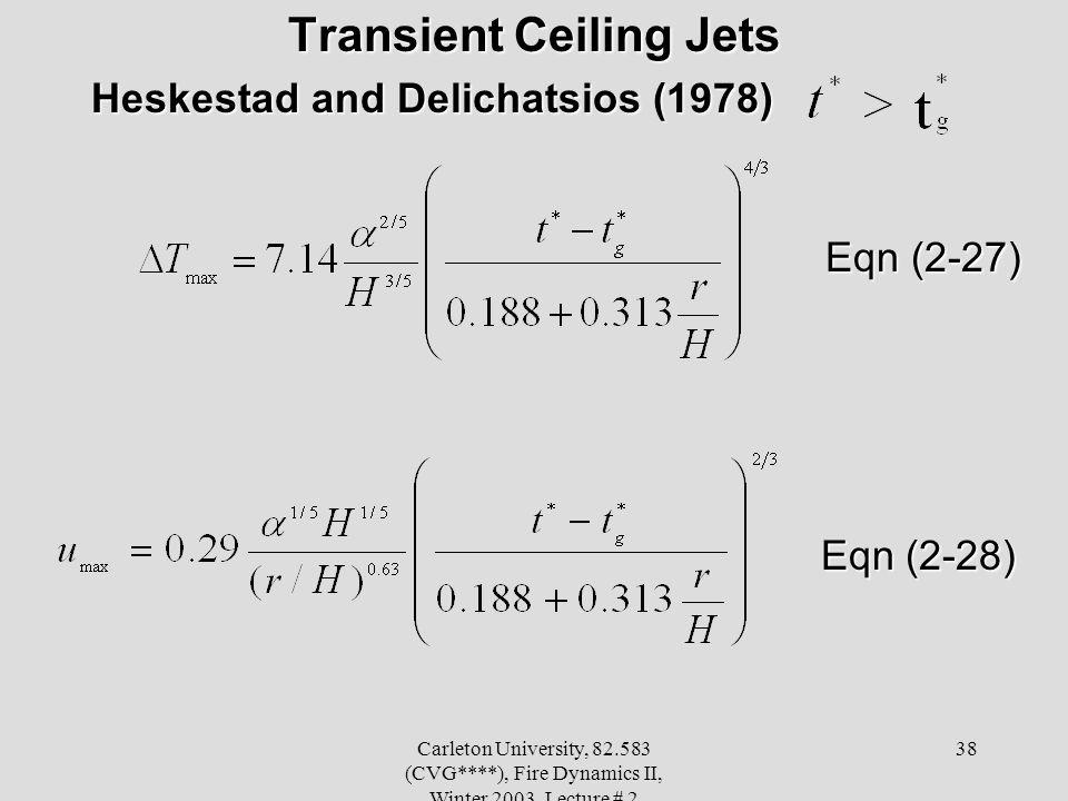 Transient Ceiling Jets