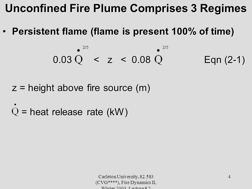 Unconfined Fire Plume Comprises 3 Regimes