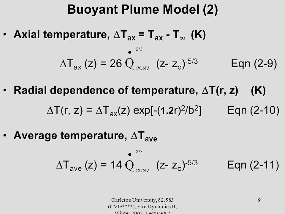 Buoyant Plume Model (2) Axial temperature, Tax = Tax - T (K)