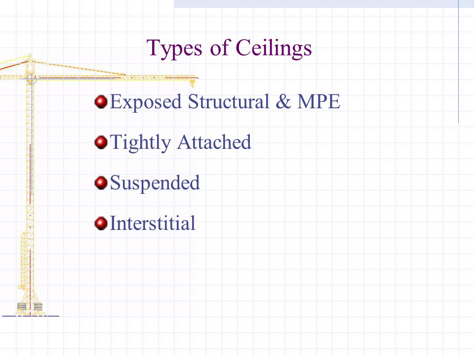 Types of Ceilings Exposed Structural & MPE Tightly Attached Suspended